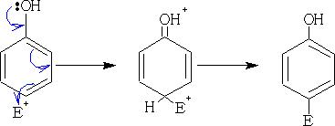nitration of benzene uses